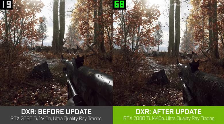 Nvidia оптимізувала драйвер для GeForce RTX 2080 Ti і теперь у новій Battlefield V при включеному RayTrace Reflections можна комфортно грати