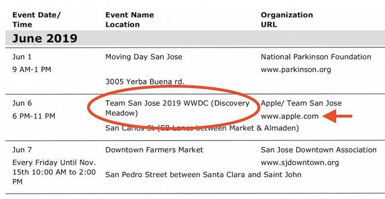 Конференція Apple для розробників WWDC 2019 пройде 3-7 червня