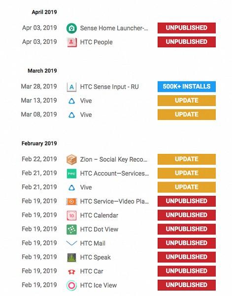 HTC видалила з Play Store півтора десятка фірмових додатків