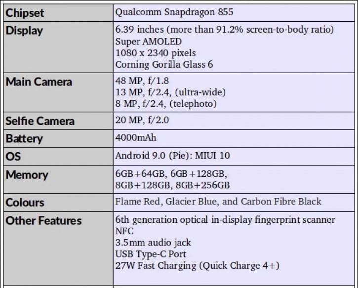 Xiaomi Redmi K20 Pro, A Budget