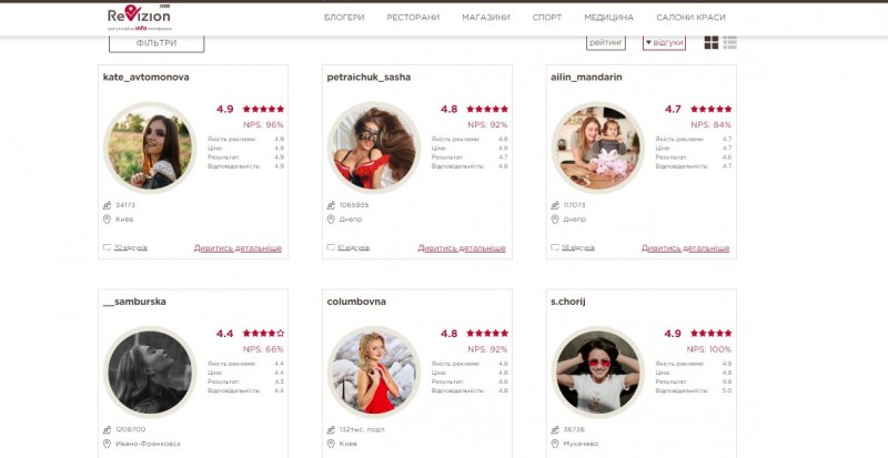 В Україні з'явилася онлайн-платформа, для оцінки якості блогерів