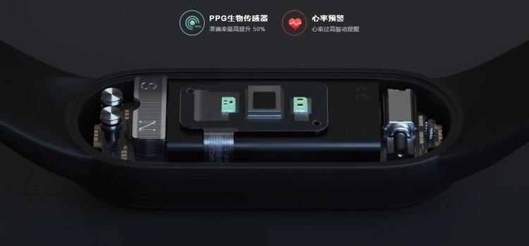 Невеликий огляд представленого фітнес-браслета Xiaomi- Mi Smart Band 5