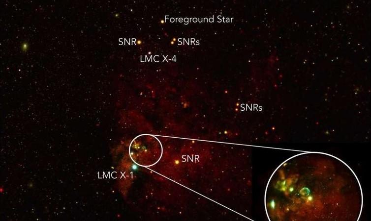 Знімки всесвіту в рентгенівському діапазоні довжин хвиль