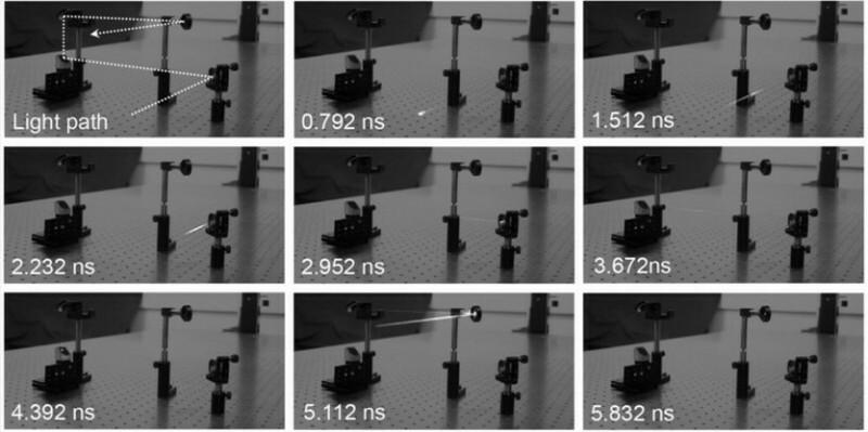 Нова надшвидкісна камера показала рух світла