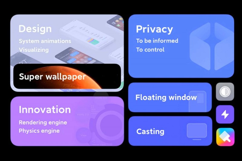 Xiaomi випустила прошивку MIUI 12 для 40 моделей смартфонів