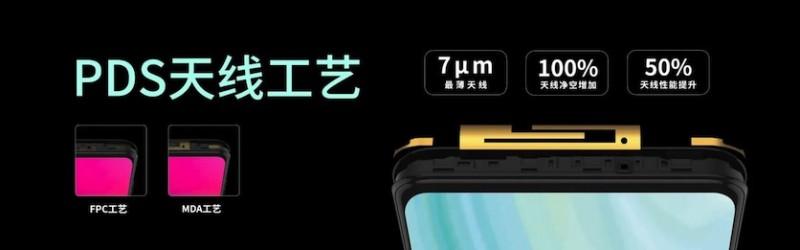 Розкрита ще одна особливість ZTE Axon 20 5G