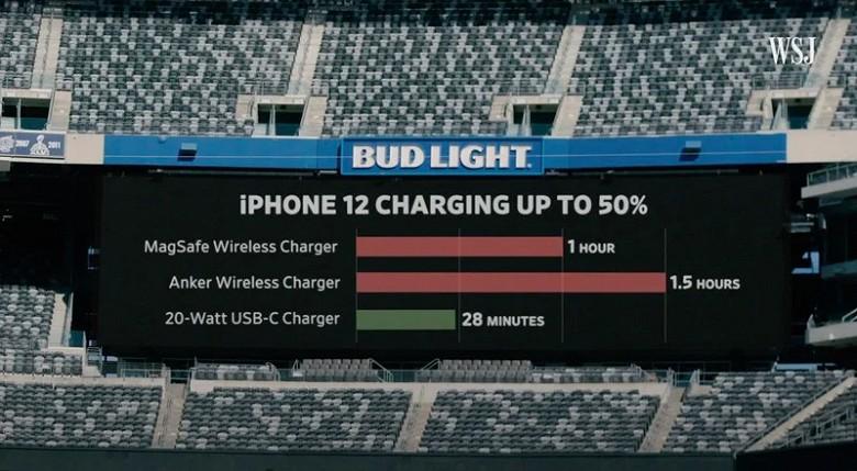 Нова зарядка Apple MagSafe не виправдала очікувань