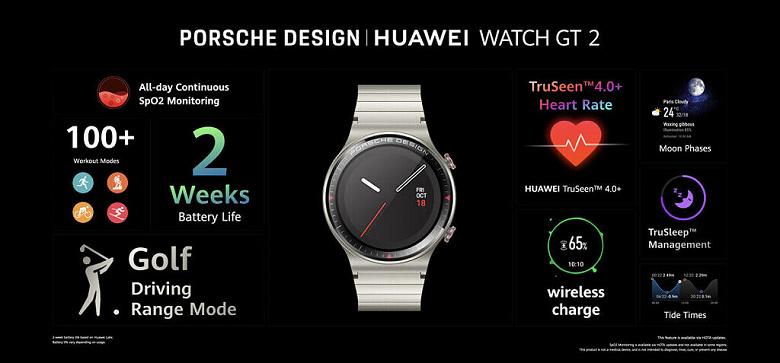 Huawei представила свої найдорожчі і розкішні розумні годинники