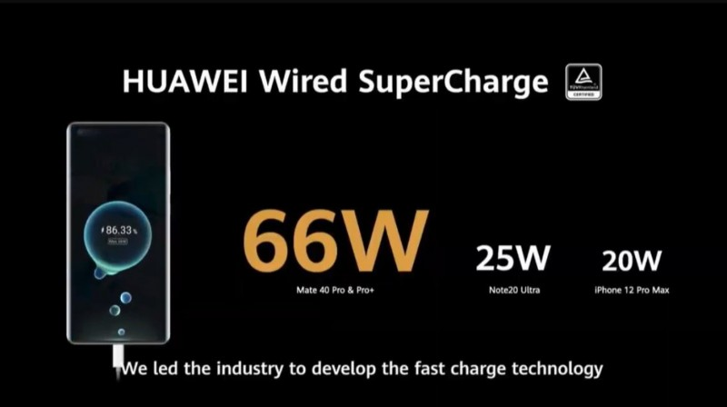 Офіційно представлені камерофони лінійки Huawei Mate 40