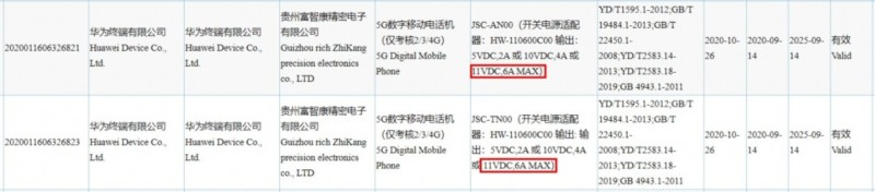 Майбутні смартфони Huawei Nova 8 отримають зарядку на зарядкою 66 Вт