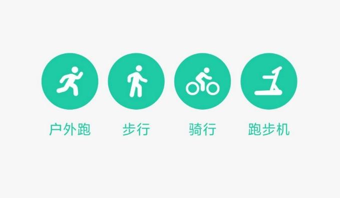 Відтепер MIUI Health підтримує спортивні режими без фітнес-браслетів та смарт-годинників