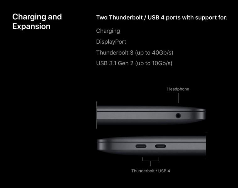 Названо головні недоліки нових MacBook з процесорами M1