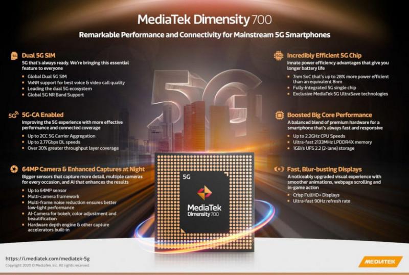 MediaTek представила нові процесори для смартфонів і ноутбуків