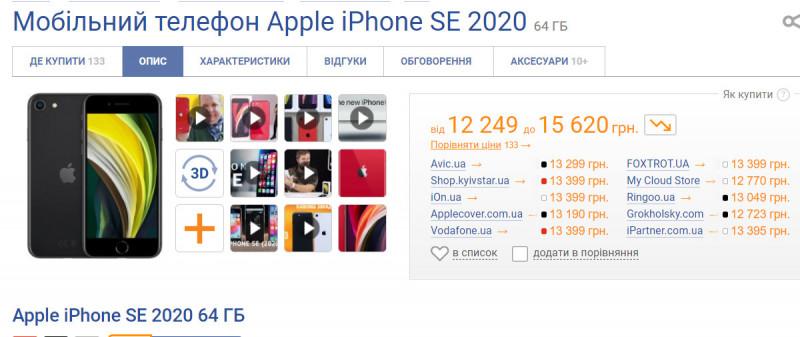Популярний iPhone 2020 року рекордно впав в ціні